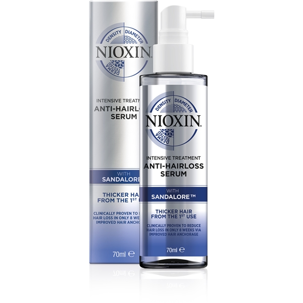 NIOXIN Anti Hairloss Treatment (Picture 1 of 6)